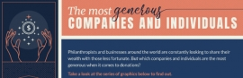 The Most Generous Companies and Individuals